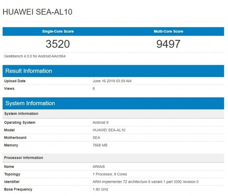 Huawei Nova 5 Series would have a 32MP selfie camera